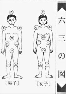 小千谷・石動神社・六三除け
