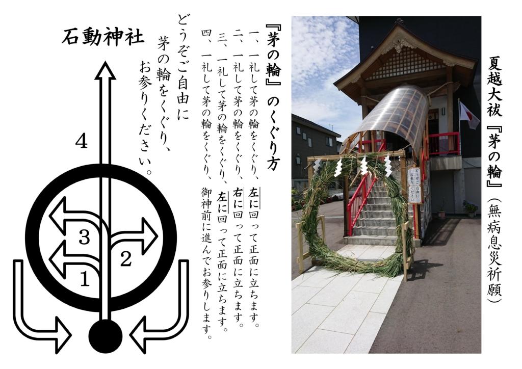 小千谷・石動神社・夏越大祓・茅の輪くぐり・くぐり方