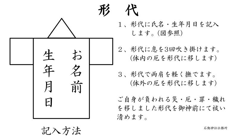 小千谷・石動神社・夏越大祓・形代・形代記入方法