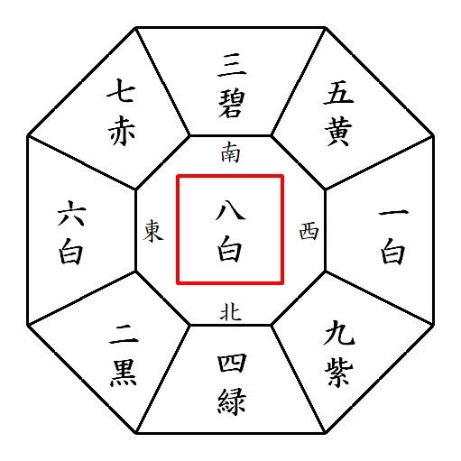 31年・八方塞がり・八方除け・石動神社